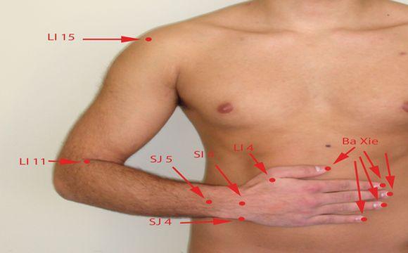 puntos de estomago